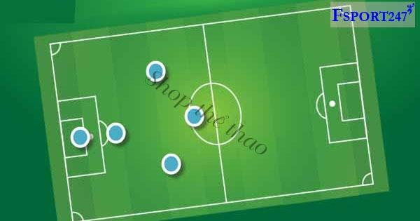 Gợi ý cách chạy chỗ trong bóng đá 5 người hiệu quả nhất…